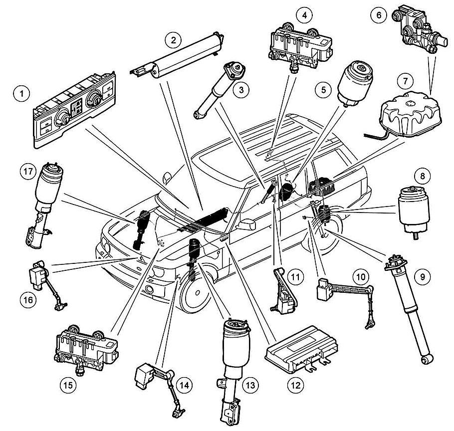Схема пневмобаллона рендж ровер