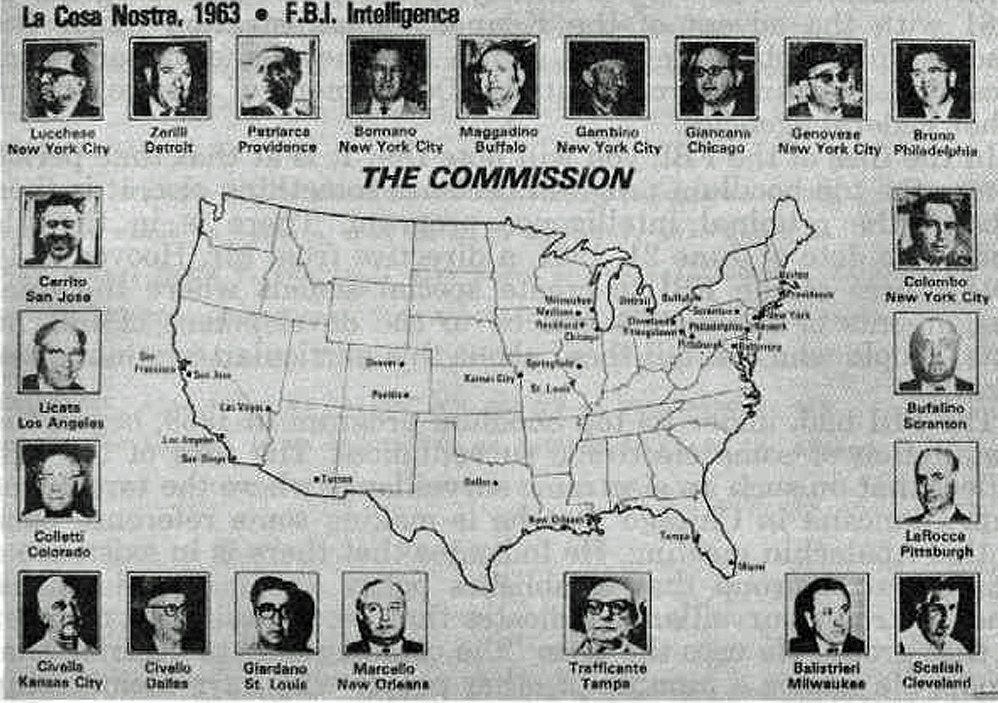 Под руководством Лучано была создана Комиссия — совет, который разграничивал «зоны влияния» между «семьями» и в целом управлял деятельностью мафии в США. К середине XX века в США насчитывалось уже 26 официальных мафиозных семей, каждая из которых действовала в своем городе