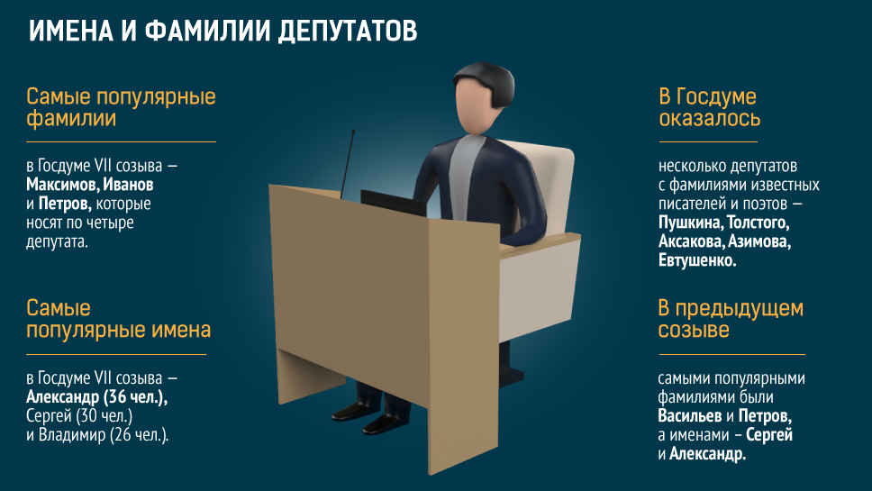 Адвокат сизов г.рязань