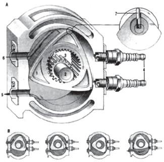 Роторно-поршневыми двигателями на ВАЗе начали заниматься в 1973 году и даже создали под это направление отдельное конструкторское бюро. Через три года появился опытный образец двигателя мощностью 70 л.с., а вслед за ним и опытная партия из 50 автомобилей ВАЗ-21018. В 1979 году создали еще более мощный двигатель в 120 л.с., а индекс поменялся на ВАЗ-21019. Массовой эта модель «Жигулей» так и не стала.