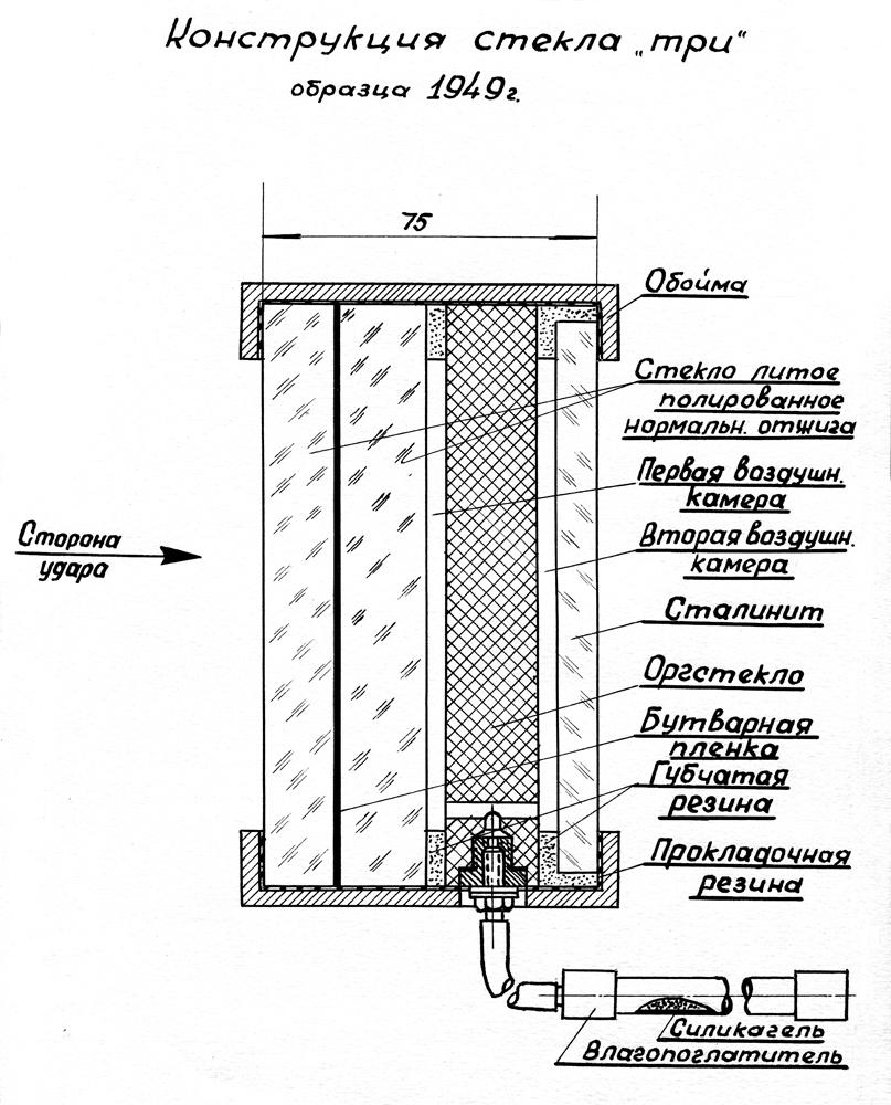 """Конструкция стекла ЗИС-110СО «представляла собой заключенный в металлическую обойму блок, стостоящий из двух толстых плит литого, полированного стекла, склеенных между собой бутварной пленкой, органического стекла и тыльного стекла """"Сталинит"""", разделенных между собой герметичными воздушными камерами, образованными прокладками из губчатой резины»."""