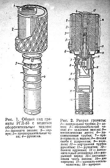 Граната РГД-33, использовавшаяся для подрыва плит, идущих на днище ЗИС-110СО
