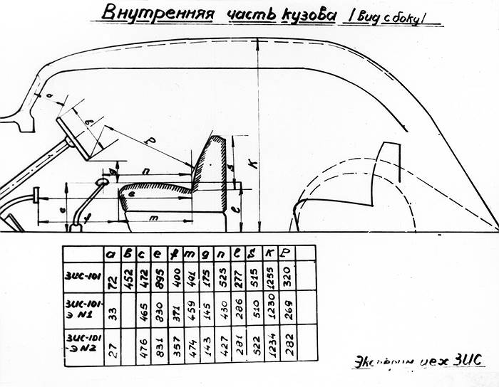 О том, сколько пространства внутри съела броня, можно получить представление из такой сравнительной схемы ЗИС-101 и ЗИС-101Э. Фотографий самого ЗИС-101Э не сохранилось. Фото: РГАСПИ