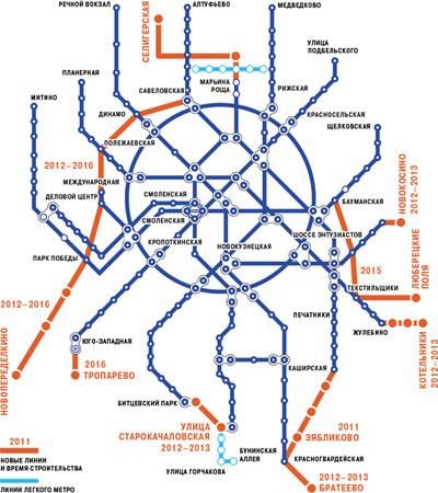 Планы строительства метро до 2016 года.