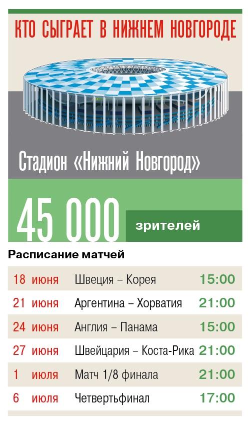Полное название сбербанка россии в нижнем новгороде