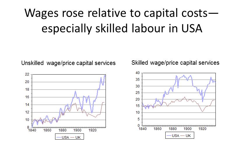 Когда капитализм работает, a когда нет – Экономика – Коммерсантъ