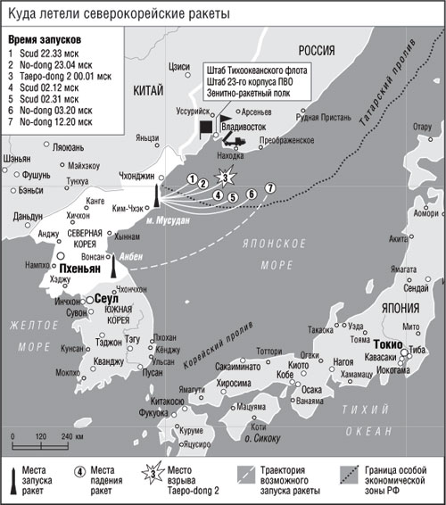 В ночь на среду Северная Корея произвела учебные пуски одной стратегической и пяти тактических ракет.