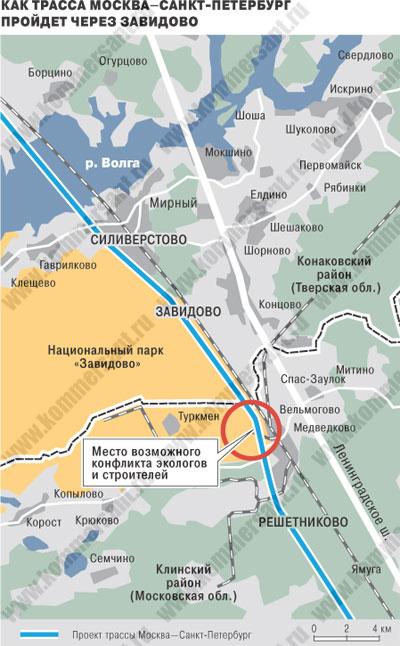 Москва - Санкт-Петербург Схема прохождения СПАД.