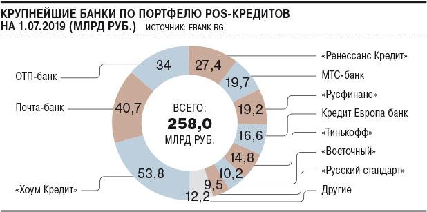 взять кредит в банках москвы наличными