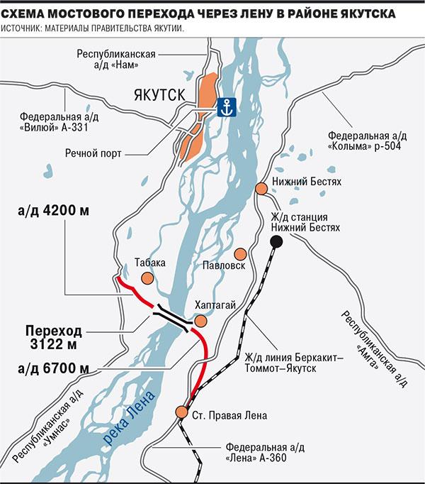 Инфраструктурный проект для Якутска одобрен президентом