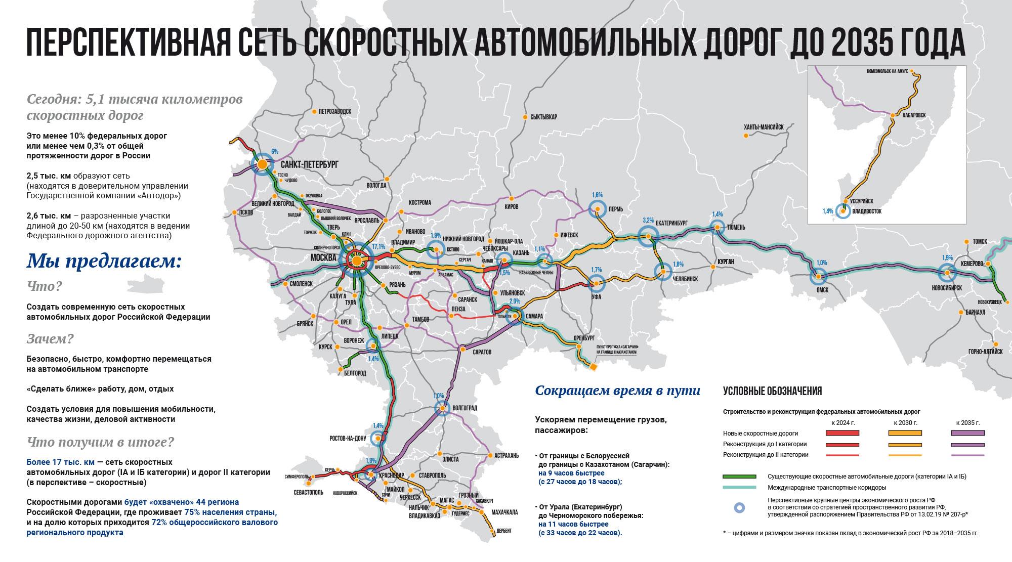 _2019d224-avtodor-map.jpg