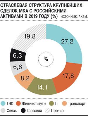 Лучшая кредитная карта с кэшбэком 2020 банки ру