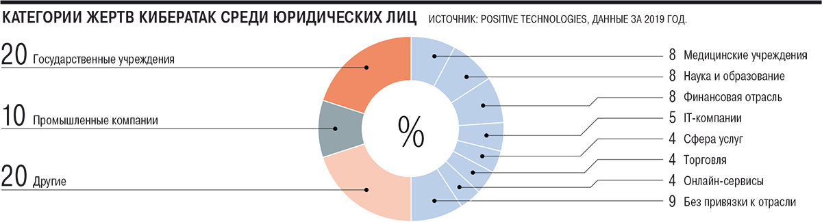 Опасное далёко – Газета Коммерсантъ № 55 (6776) от 27.03.2020