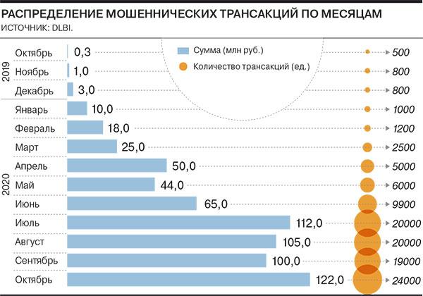 Выведем любой сайт в топ 3-я Северная линия размещение ссылок Алапаевск
