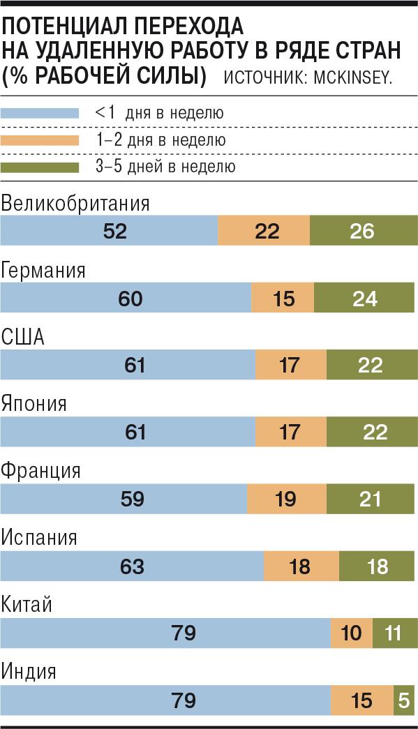 Перетоки работников между отраслями усилятся – Газета Коммерсантъ № 31 (6993) от 24.02.2021
