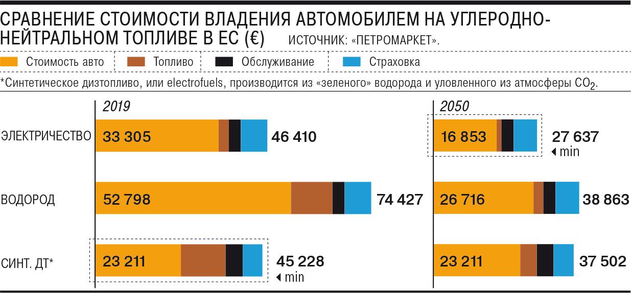 От ворот водород – Газета Коммерсантъ № 99 (7061) от 10.06.2021