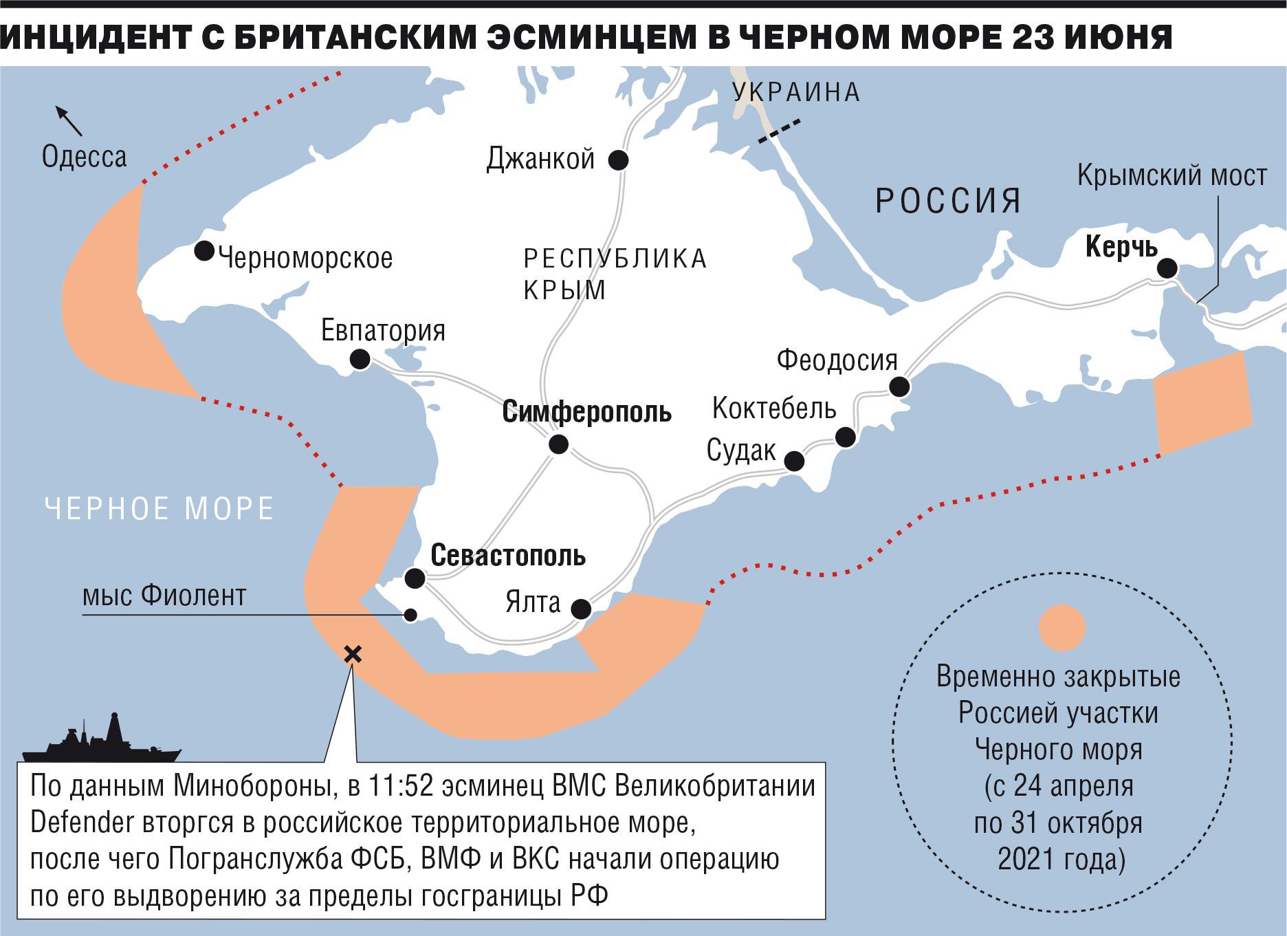 Крымская война 2.0