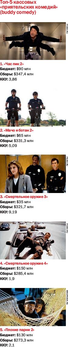 Анна Седокова объявила флешмоб «Мой худший бывший»