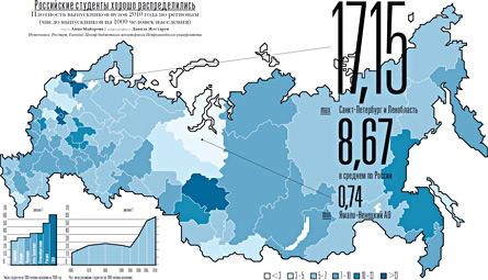 Источники: Росстат, Eurostat, Центр бюджетного мониторинга Петрозаводского университета