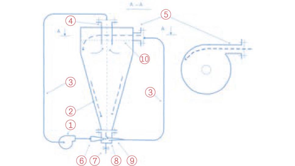 """Устройство включает всебя циркуляционный насос  1 , конический реактор  2 , соединительные трубы  3 , выходной патрубок реактора 4 , входной патрубок реактора  5 , сопло эжектора  6 , всасывающую камеру эжектора  8 , диффузор эжектора  9 . Для разгрузки реактора поокончании выщелачивания служит патрубок  7 , снабженный вентилем. Пословам гендиректора """"Березовского рудника"""" Фарида Набиуллина, этот реактор прошел опытно-промышленные испытания, обеспечив увеличение скорости выщелачивания вдва раза посравнению состарым оборудованием."""