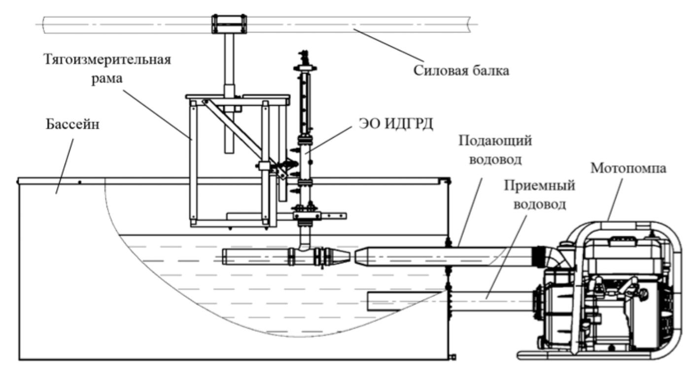 Рис. 5. Схема испытательного стенда