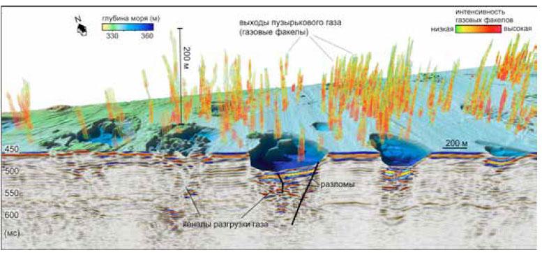 Рис. 2. Выделения пузырькового газа (газовые факелы) и система подводящих разломов в троге Бьернойренна