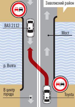 22 января в Ульяновске на мосту через Волгу по вине водителя джипа случилось несчастье. Схема ДТП