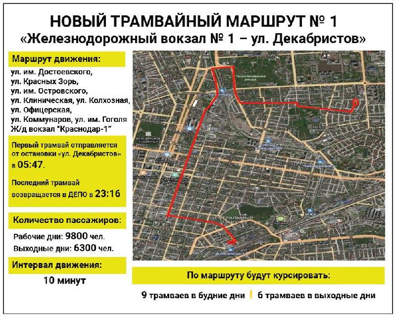 кубань кредит банк трамвайная 5 какие леса занимают большую территорию в россии