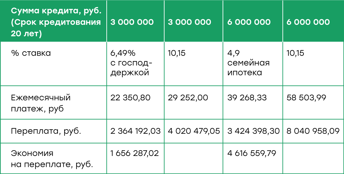Источник: ПАО «Совкомбанк»