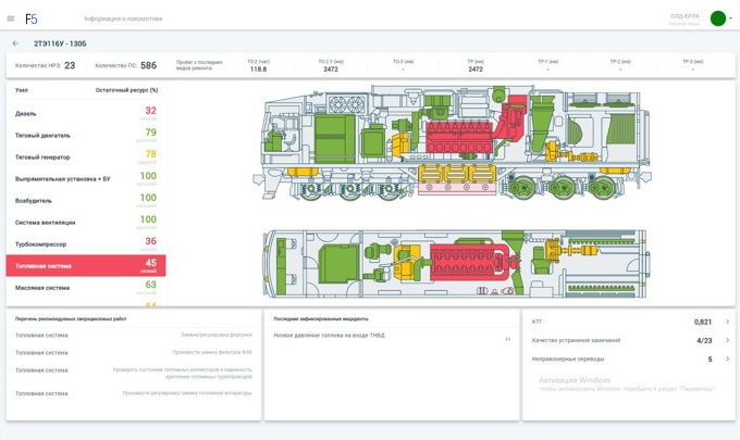 Онлайн-мониторинг и прогноз технического состояния оборудования на базе решений Factory5