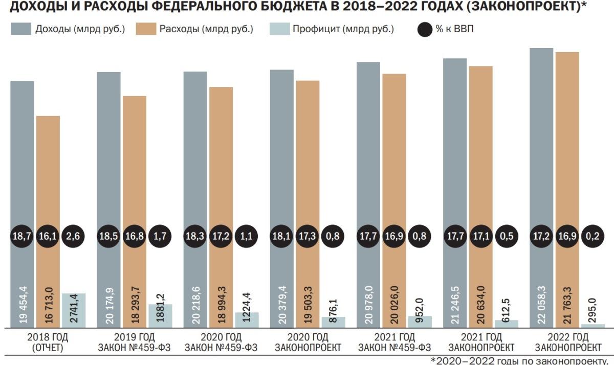 Гибдд стоимость воддительского удостоверения 2020