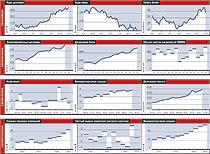 Состав финансового рынка