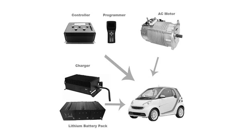 Электромобиль не требует регулярного обслуживания и замены расходников, таких, например, как фильтры и моторное масло.