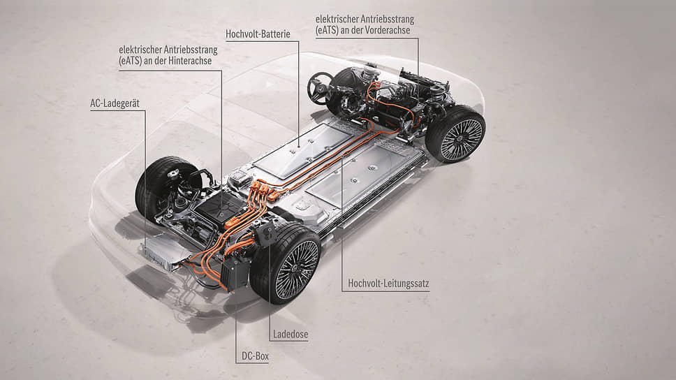 EQS стал первой моделью Mercedes-Benz, созданной на совершенно новой модульной платформе, которая впоследствии станет основой для множества «зеленых» машин разных размеров и с разными типами кузова.