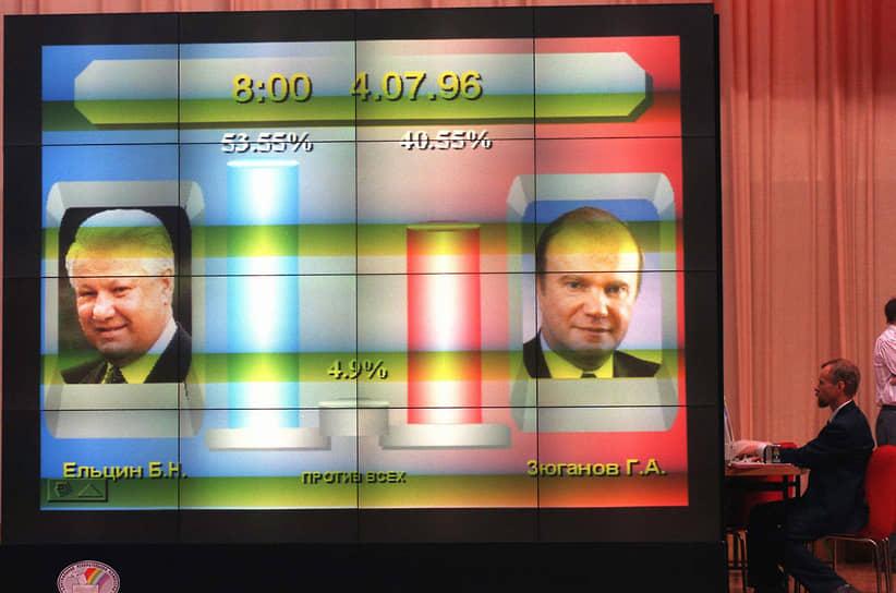 Во втором туре выборов 3 июля приняли участие более 68 % избирателей. Борис Ельцин одержал победу, получив 53,82% голосов. Геннадий Зюганов набрал 40,31%. 3,6 млн россиян (4,82 %) проголосовали против обоих кандидатов