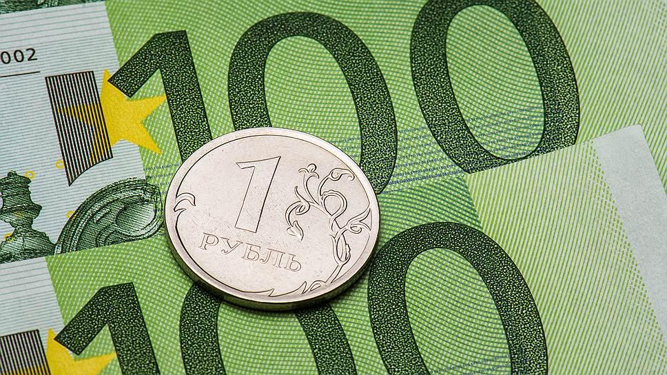 Как вел себя рубль в начале недели