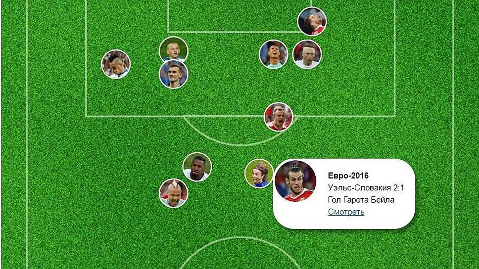 Лучшие голы чемпионата Европы по футболу 2016