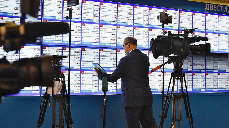 Как эксперты оценили итоги выборов на Кавказе