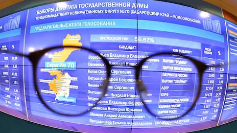 """В России подводят итоги единого дня голосования  / Онлайн-трансляция """"Ъ"""": последние цифры и комментарии"""