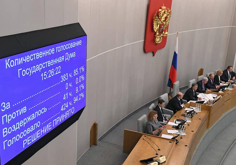 Около 15:30 дня Госдума дала согласие на назначение Михаила Мишустина премьер-министром. За его кандидатуру проголосовали 383 депутата, 41 воздержался. Против не проголосовал никто