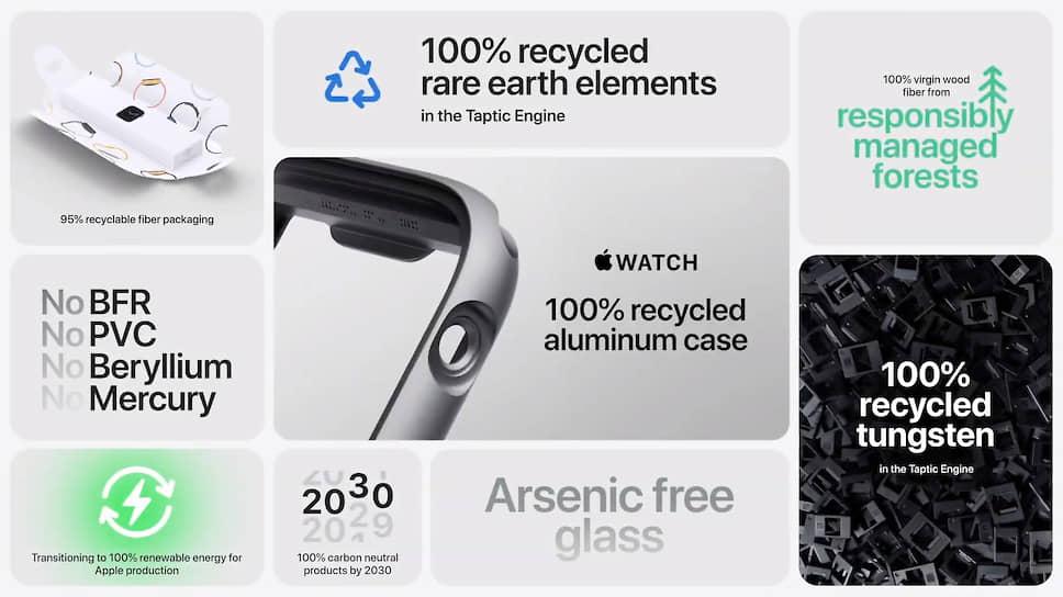Apple Watch Series 6 работают на модифицированной версии процессора A13 Bionic, использующейся в iPhone 11