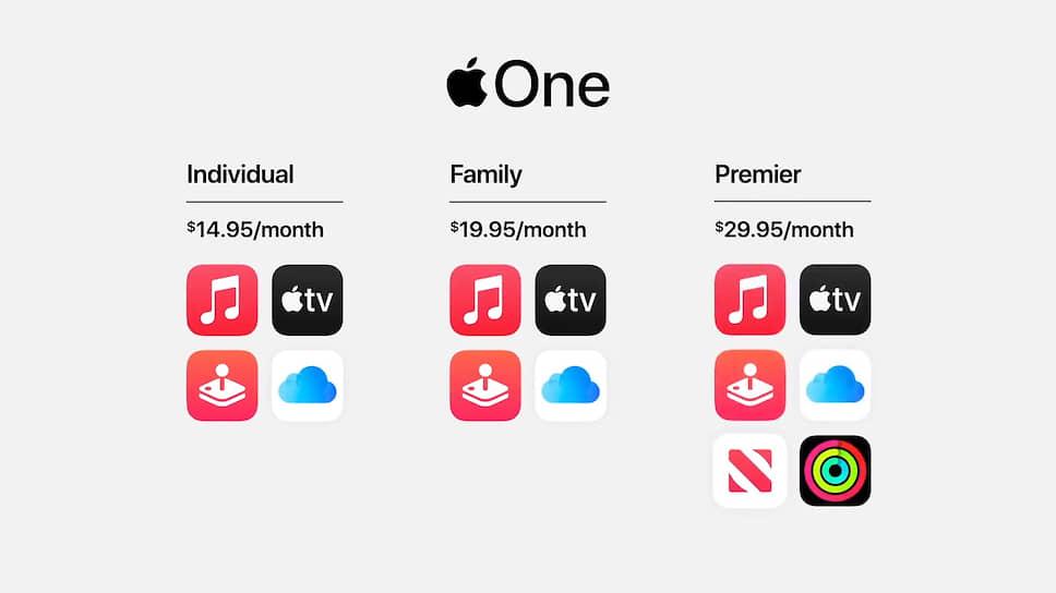 Компания представила единую подписку на свои сервисы Apple One. В нее войдут сервисы Apple Music, Apple TV, Apple Arcade, Apple News+ и iCloud