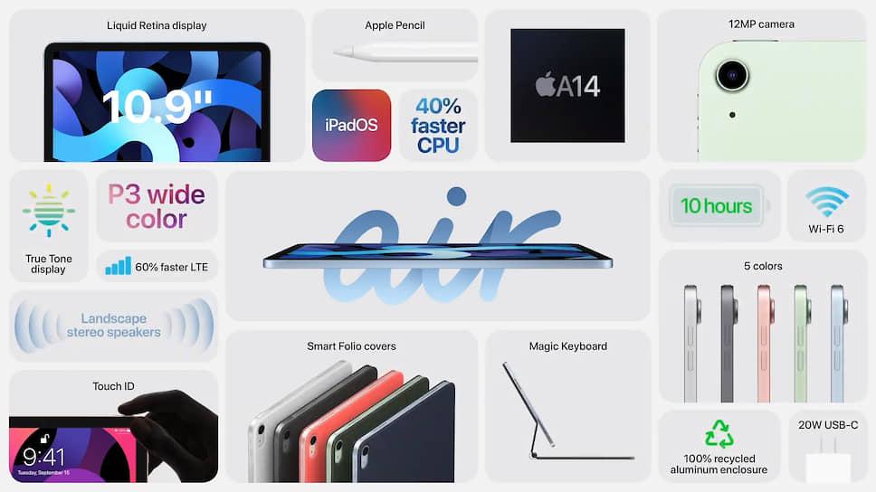 iPad восьмого поколения поддерживает стилус Apple Pencil и работает на процессоре A12 — такой же используется в iPad mini
