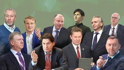 Лига выдающихся бизнесменов-2021  / Восьмой рейтинг медиаприсутствия деловой элиты