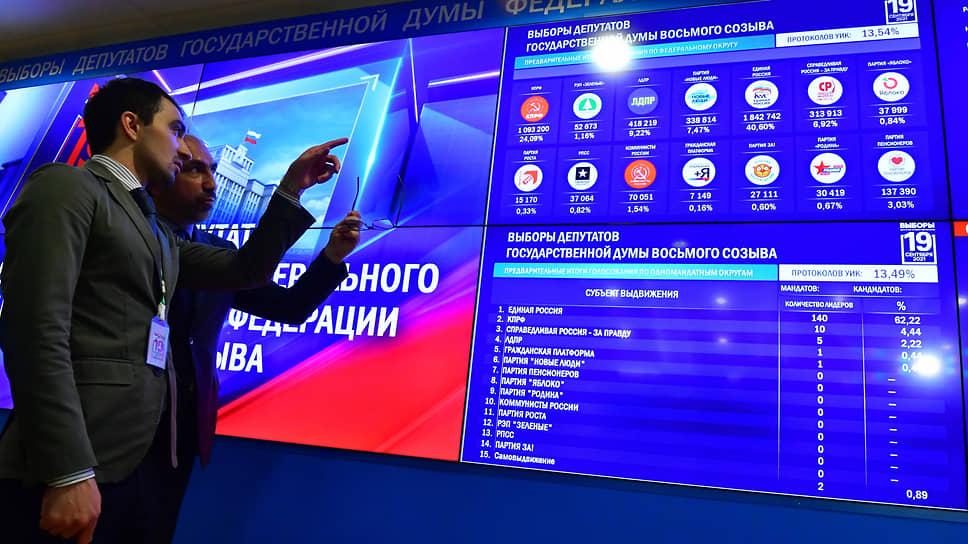 В России подводят итоги выборов
