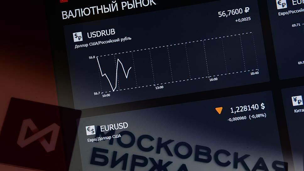 Как российский рынок пережил «черный понедельник»
