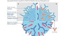 Оксид церия повышает эффективность вакцин против гриппа