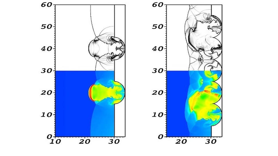 Моделирование детонации в водородно-кислородной смеси за счет газодинамической фокусировки потока в эллиптических отражателя