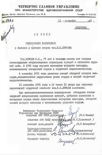 Медицинское заключение о смерти Н.С.Хрущева