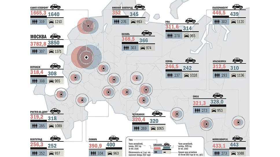 Почему автомобилизация в России сдала назад